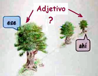 lLugar de adjetivo en Espanol